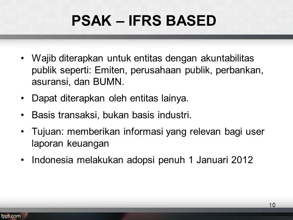 PSAK – IFRS BASED •Wajib diterapkan untuk entitas dengan akuntabilitas publik seperti: Emiten, perusahaan publik, perbankan, asuransi, dan BUMN.
