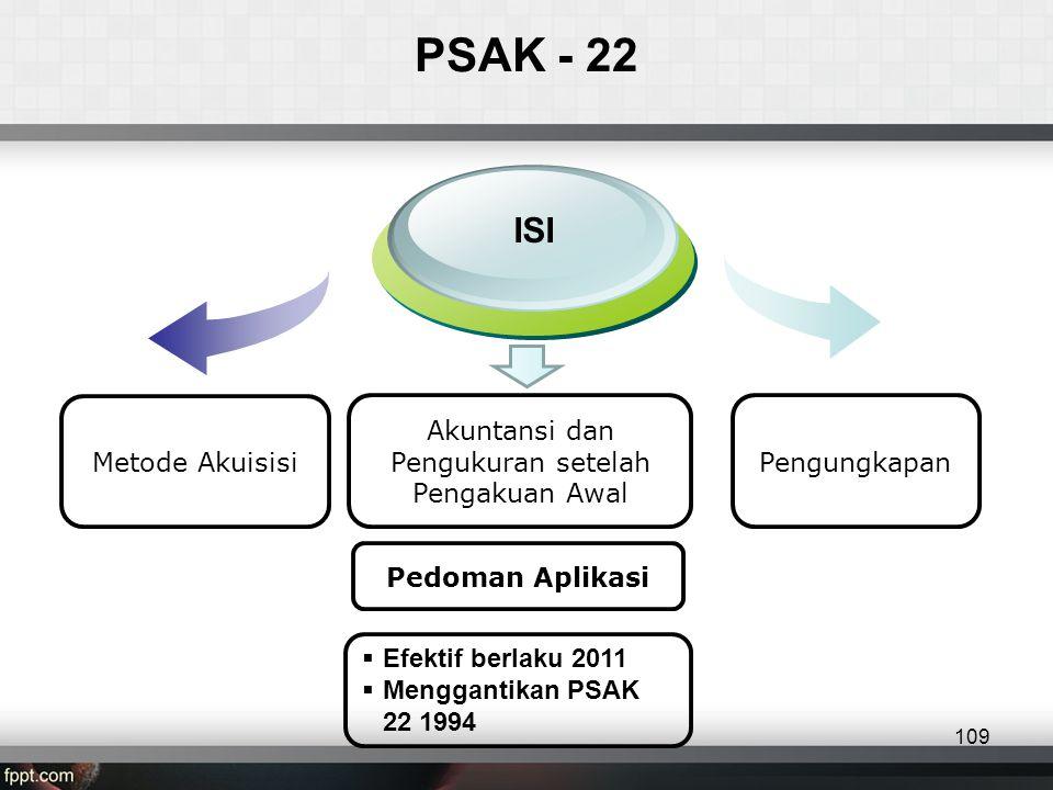 PSAK - 22 Akuntansi dan Pengukuran setelah Pengakuan Awal ISI 109  Efektif berlaku 2011  Menggantikan PSAK 22 1994 Metode Akuisisi Pengungkapan Pedoman Aplikasi