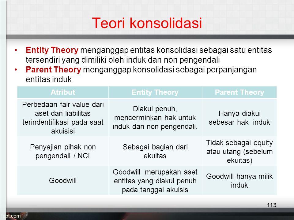 Teori konsolidasi 113 AtributEntity TheoryParent Theory Perbedaan fair value dari aset dan liabilitas terindentifikasi pada saat akuisisi Diakui penuh, mencerminkan hak untuk induk dan non pengendali.