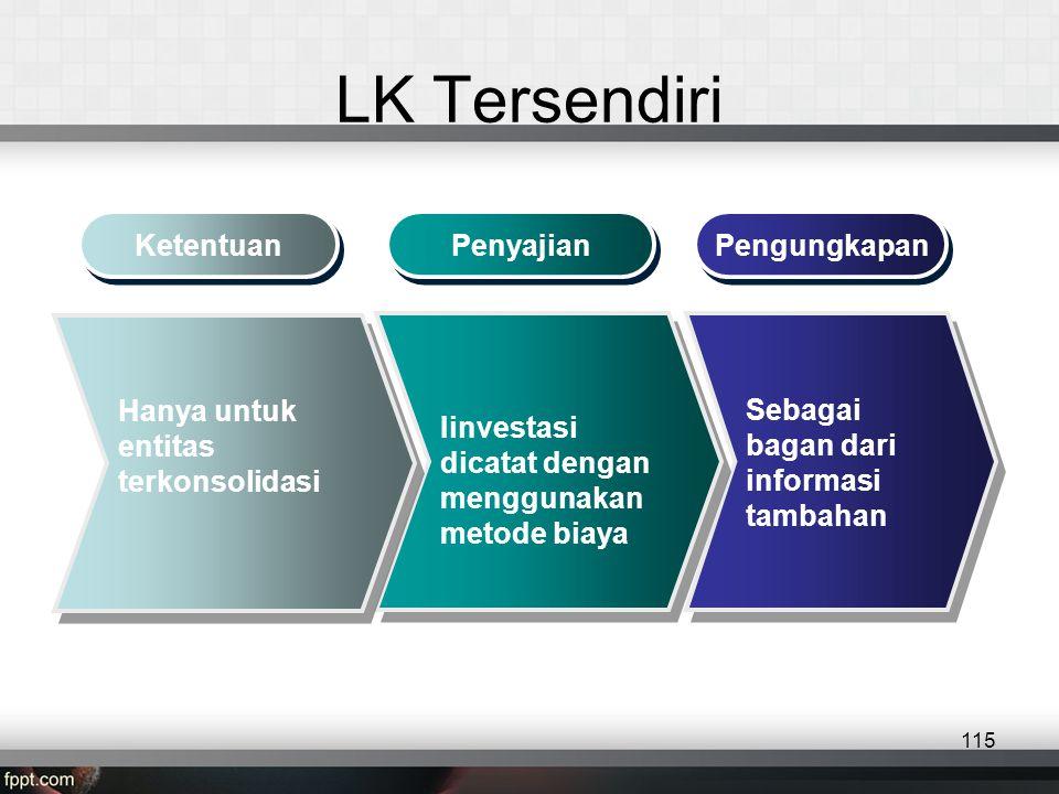 LK Tersendiri Sebagai bagan dari informasi tambahan Iinvestasi dicatat dengan menggunakan metode biaya Hanya untuk entitas terkonsolidasi Ketentuan Penyajian Pengungkapan 115