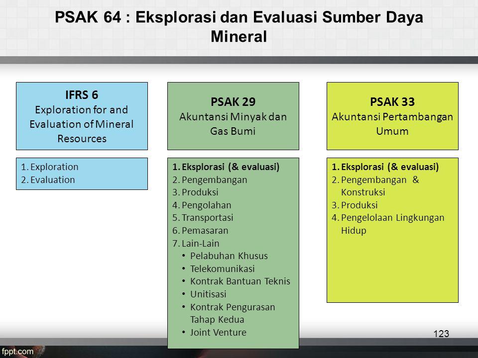 PSAK 64 : Eksplorasi dan Evaluasi Sumber Daya Mineral 123 1.Exploration 2.Evaluation IFRS 6 Exploration for and Evaluation of Mineral Resources PSAK 29 Akuntansi Minyak dan Gas Bumi PSAK 33 Akuntansi Pertambangan Umum 1.Eksplorasi (& evaluasi) 2.Pengembangan 3.Produksi 4.Pengolahan 5.Transportasi 6.Pemasaran 7.Lain-Lain • Pelabuhan Khusus • Telekomunikasi • Kontrak Bantuan Teknis • Unitisasi • Kontrak Pengurasan Tahap Kedua • Joint Venture 1.Eksplorasi (& evaluasi) 2.Pengembangan & Konstruksi 3.Produksi 4.Pengelolaan Lingkungan Hidup