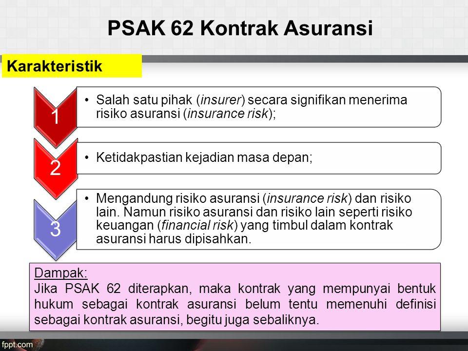 PSAK 62 Kontrak Asuransi 126 1 •Salah satu pihak (insurer) secara signifikan menerima risiko asuransi (insurance risk); 2 •Ketidakpastian kejadian masa depan; 3 •Mengandung risiko asuransi (insurance risk) dan risiko lain.