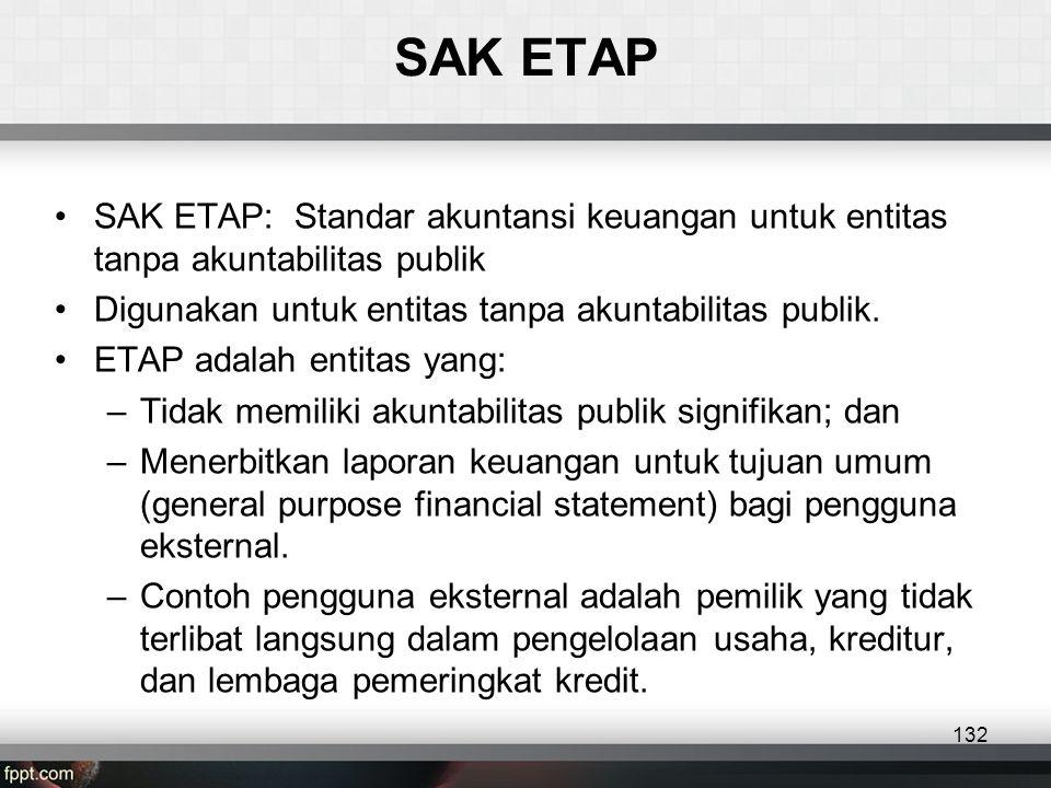 SAK ETAP •SAK ETAP: Standar akuntansi keuangan untuk entitas tanpa akuntabilitas publik •Digunakan untuk entitas tanpa akuntabilitas publik.