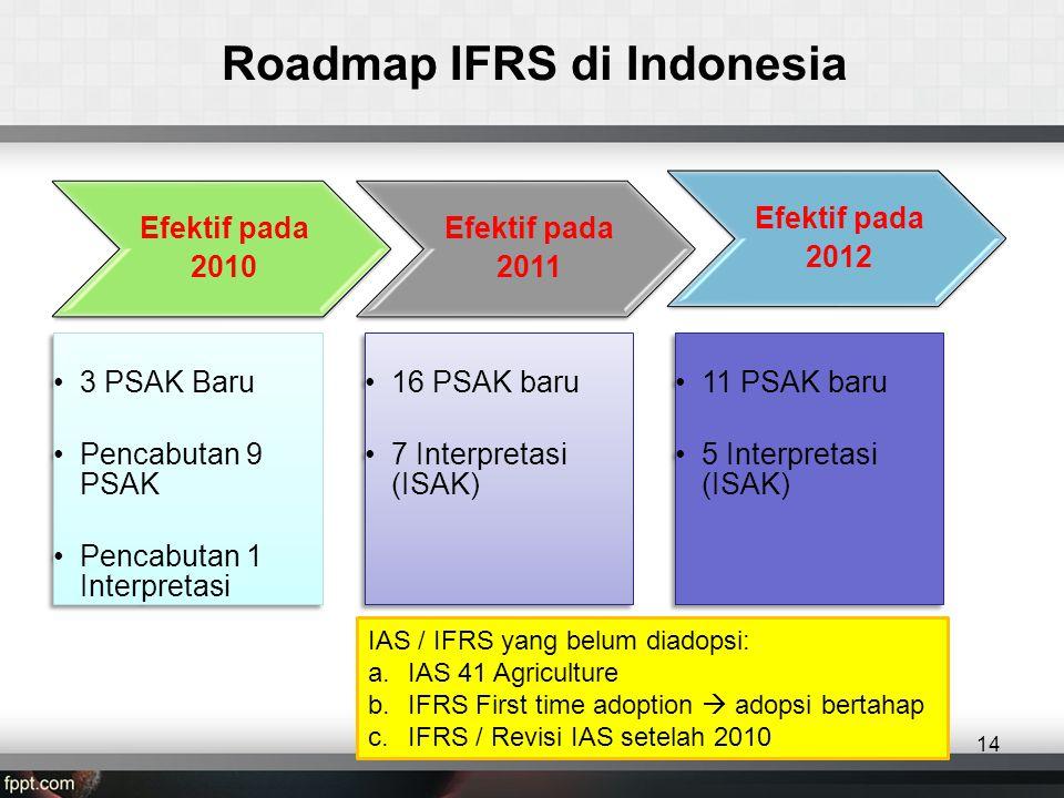 Roadmap IFRS di Indonesia 14 IAS / IFRS yang belum diadopsi: a.IAS 41 Agriculture b.IFRS First time adoption  adopsi bertahap c.IFRS / Revisi IAS setelah 2010