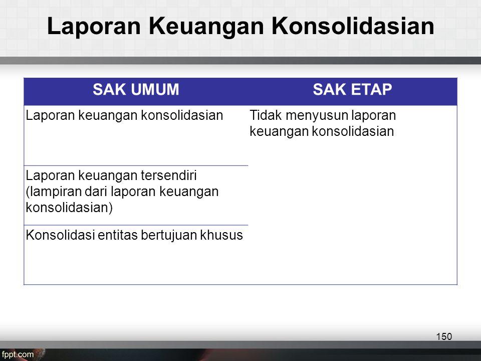 SAK UMUMSAK ETAP Laporan keuangan konsolidasianTidak menyusun laporan keuangan konsolidasian Laporan keuangan tersendiri (lampiran dari laporan keuangan konsolidasian) Konsolidasi entitas bertujuan khusus Laporan Keuangan Konsolidasian 150