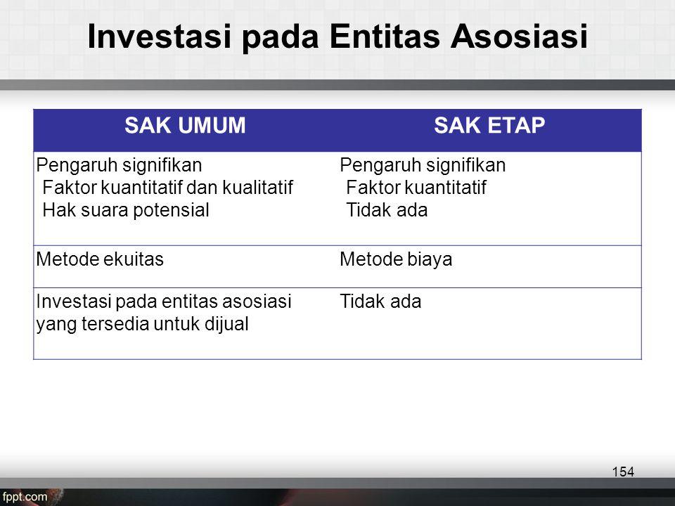 SAK UMUMSAK ETAP Pengaruh signifikan •Faktor kuantitatif dan kualitatif •Hak suara potensial Pengaruh signifikan •Faktor kuantitatif •Tidak ada Metode ekuitasMetode biaya Investasi pada entitas asosiasi yang tersedia untuk dijual Tidak ada Investasi pada Entitas Asosiasi 154