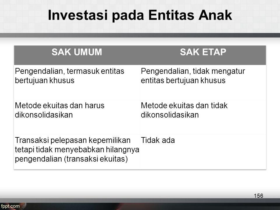 Investasi pada Entitas Anak 156