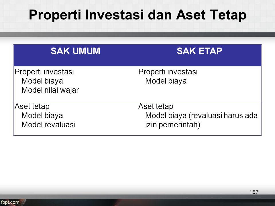 SAK UMUMSAK ETAP Properti investasi •Model biaya •Model nilai wajar Properti investasi •Model biaya Aset tetap •Model biaya •Model revaluasi Aset tetap •Model biaya (revaluasi harus ada izin pemerintah) Properti Investasi dan Aset Tetap 157
