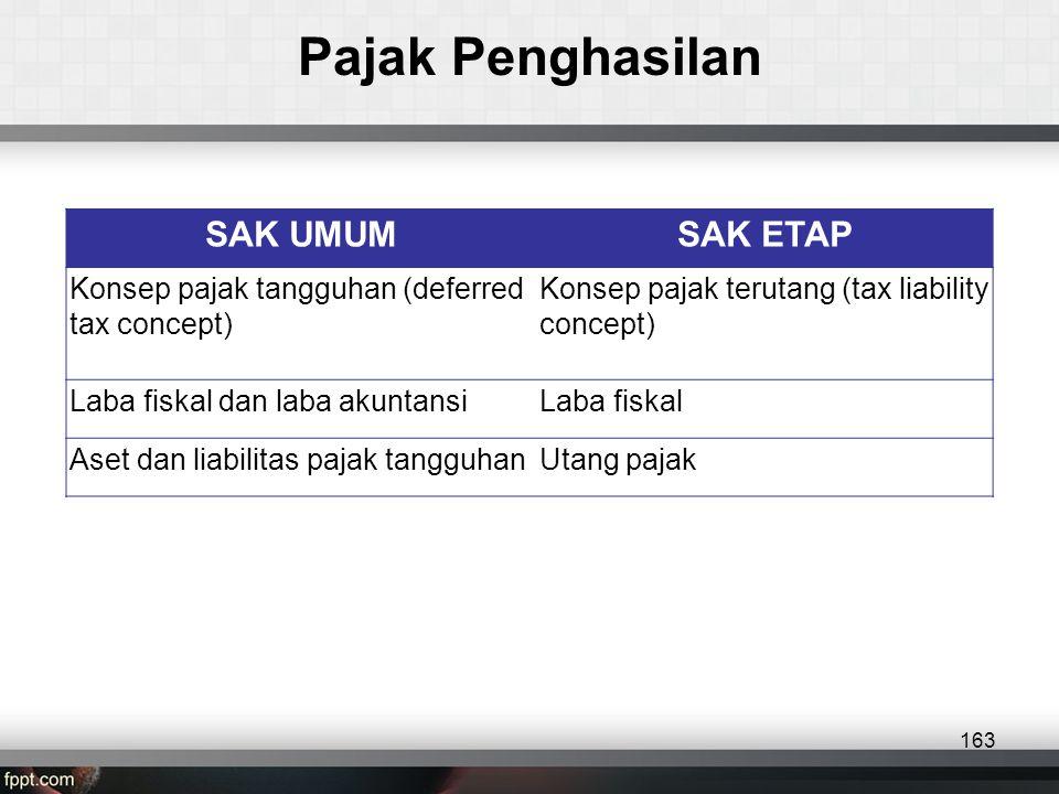 SAK UMUMSAK ETAP Konsep pajak tangguhan (deferred tax concept) Konsep pajak terutang (tax liability concept) Laba fiskal dan laba akuntansiLaba fiskal Aset dan liabilitas pajak tangguhanUtang pajak Pajak Penghasilan 163