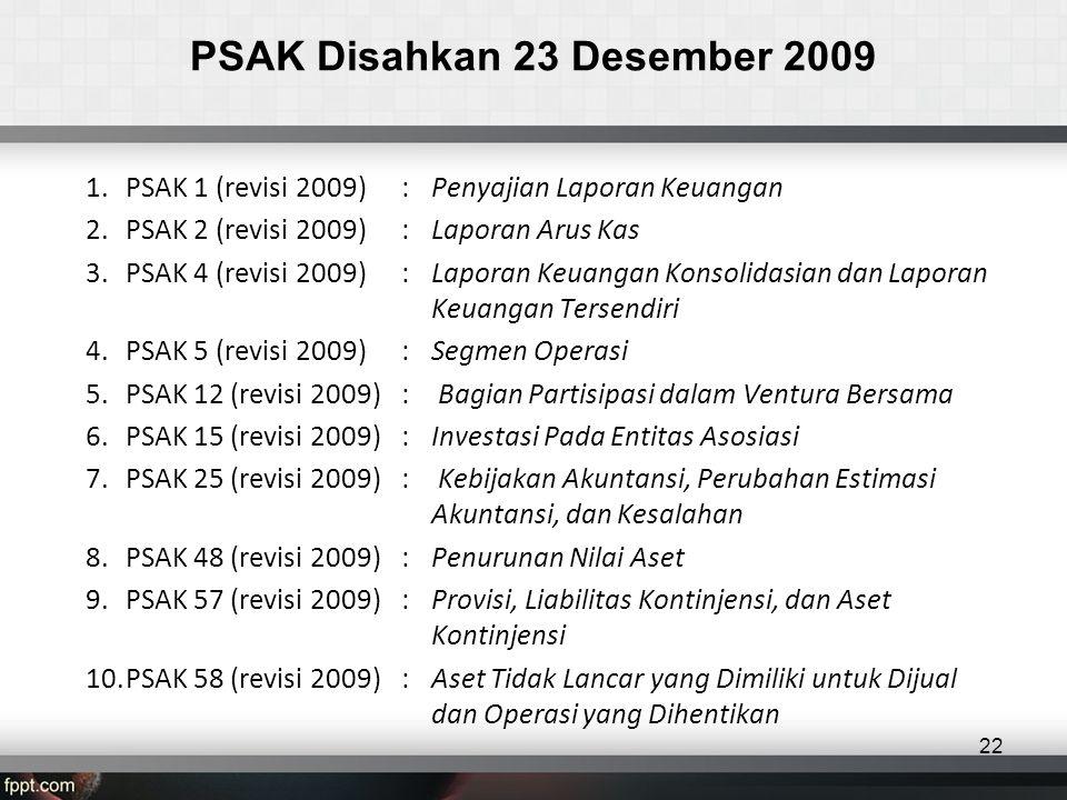 PSAK Disahkan 23 Desember 2009 1.PSAK 1 (revisi 2009): Penyajian Laporan Keuangan 2.PSAK 2 (revisi 2009): Laporan Arus Kas 3.PSAK 4 (revisi 2009): Laporan Keuangan Konsolidasian dan Laporan Keuangan Tersendiri 4.PSAK 5 (revisi 2009): Segmen Operasi 5.PSAK 12 (revisi 2009): Bagian Partisipasi dalam Ventura Bersama 6.PSAK 15 (revisi 2009): Investasi Pada Entitas Asosiasi 7.PSAK 25 (revisi 2009): Kebijakan Akuntansi, Perubahan Estimasi Akuntansi, dan Kesalahan 8.PSAK 48 (revisi 2009): Penurunan Nilai Aset 9.PSAK 57 (revisi 2009): Provisi, Liabilitas Kontinjensi, dan Aset Kontinjensi 10.PSAK 58 (revisi 2009): Aset Tidak Lancar yang Dimiliki untuk Dijual dan Operasi yang Dihentikan 22
