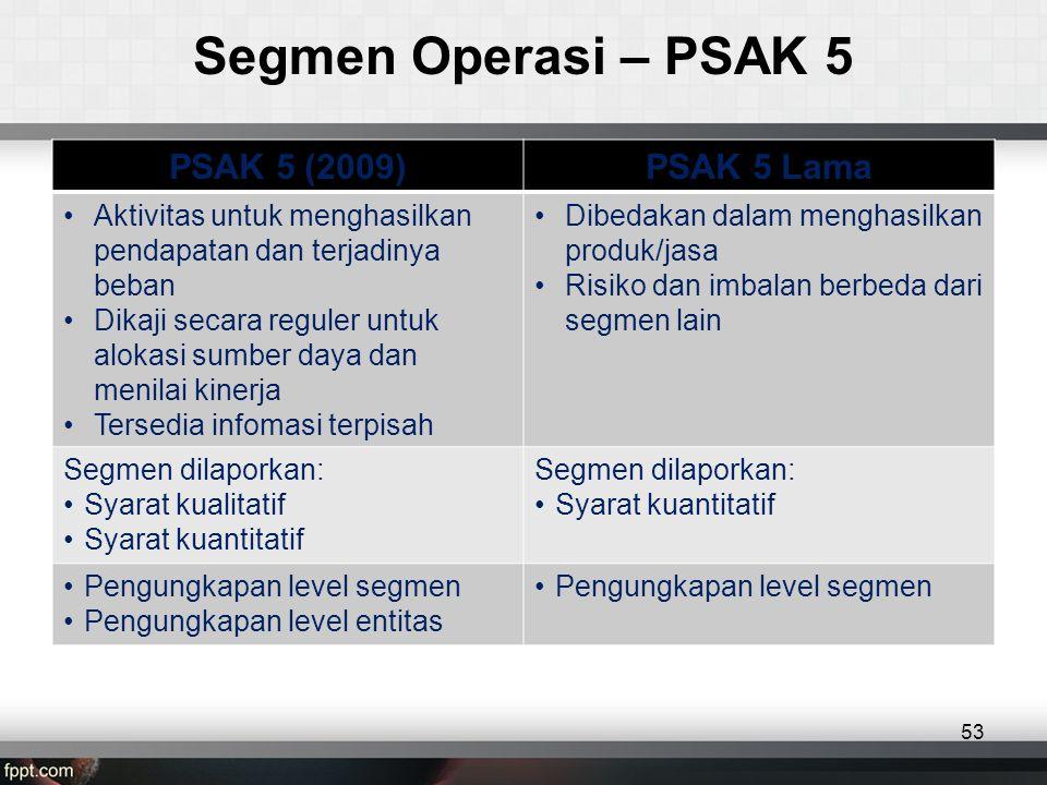 Segmen Operasi – PSAK 5 PSAK 5 (2009)PSAK 5 Lama •Aktivitas untuk menghasilkan pendapatan dan terjadinya beban •Dikaji secara reguler untuk alokasi sumber daya dan menilai kinerja •Tersedia infomasi terpisah •Dibedakan dalam menghasilkan produk/jasa •Risiko dan imbalan berbeda dari segmen lain Segmen dilaporkan: •Syarat kualitatif •Syarat kuantitatif Segmen dilaporkan: •Syarat kuantitatif •Pengungkapan level segmen •Pengungkapan level entitas •Pengungkapan level segmen 53