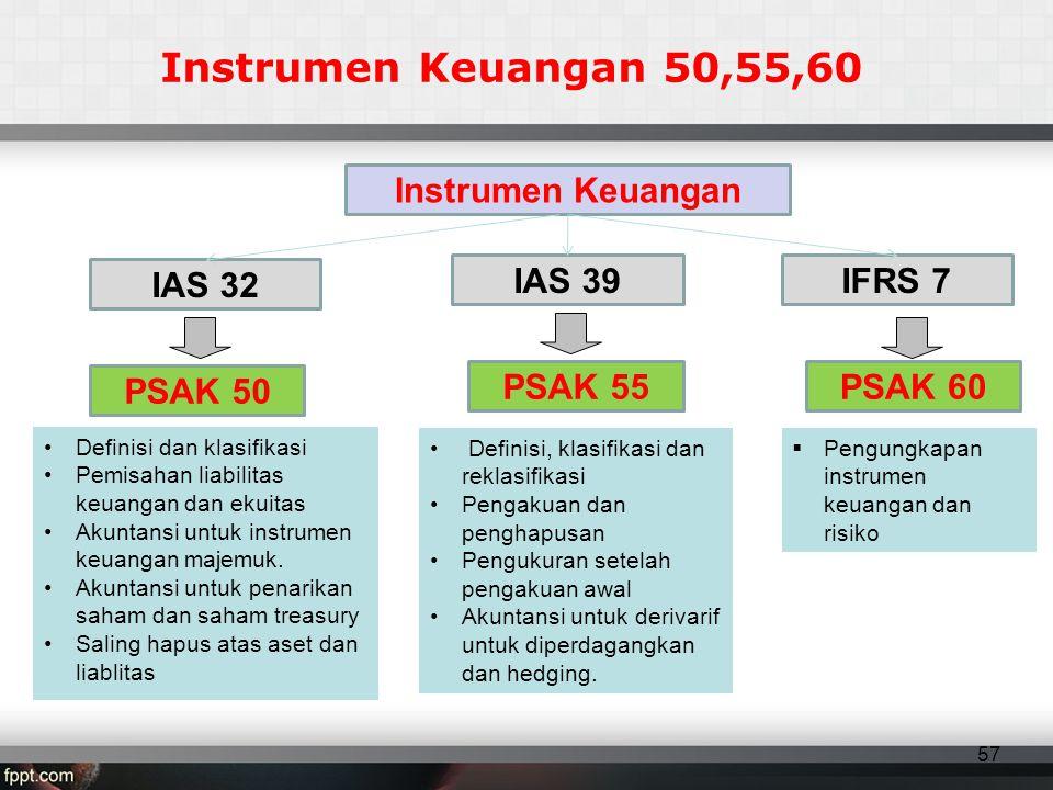 57 Instrumen Keuangan 50,55,60 •Definisi dan klasifikasi •Pemisahan liabilitas keuangan dan ekuitas •Akuntansi untuk instrumen keuangan majemuk.
