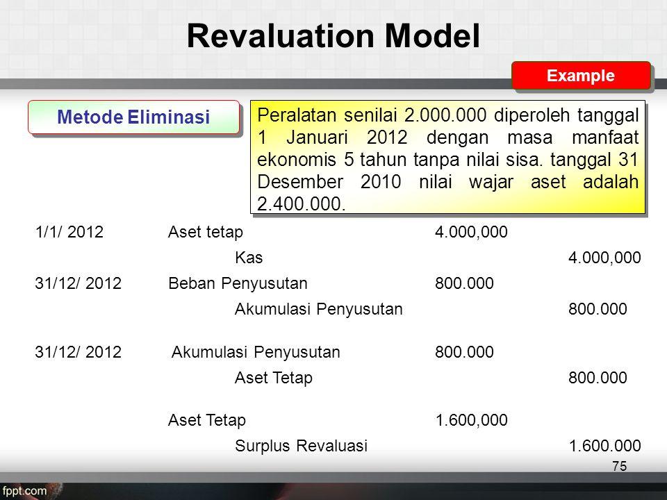 Revaluation Model Metode Eliminasi Peralatan senilai 2.000.000 diperoleh tanggal 1 Januari 2012 dengan masa manfaat ekonomis 5 tahun tanpa nilai sisa.