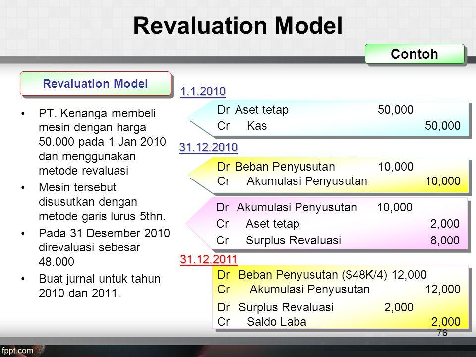 Revaluation Model •PT.