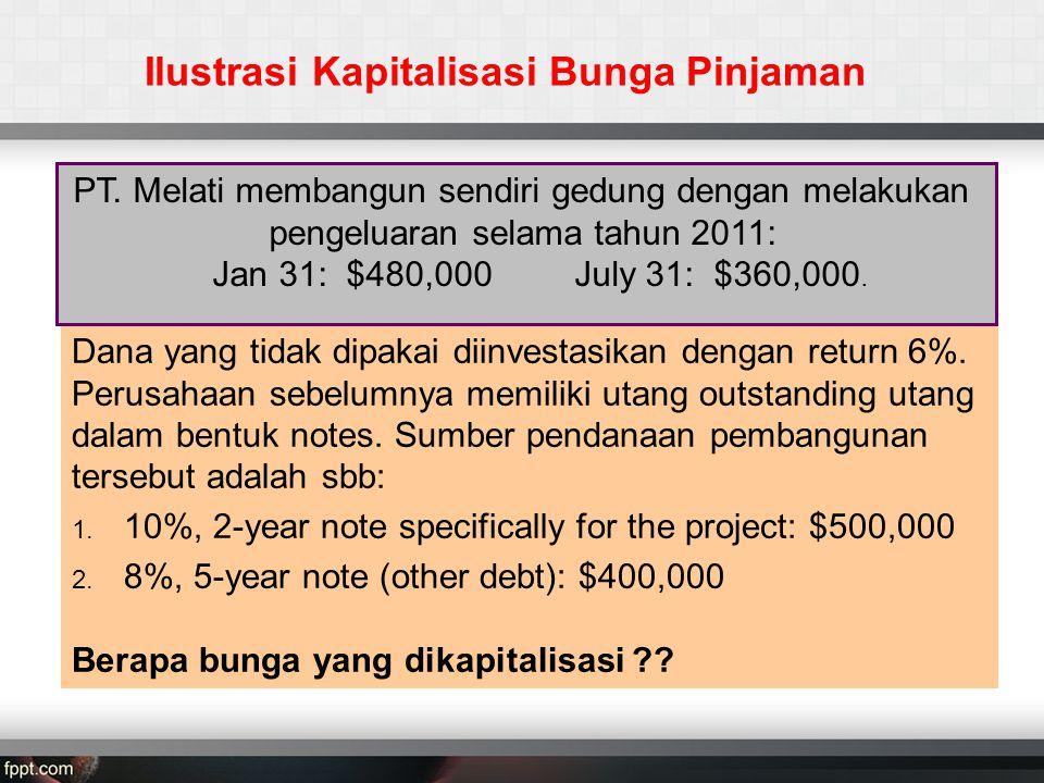 Dana yang tidak dipakai diinvestasikan dengan return 6%.