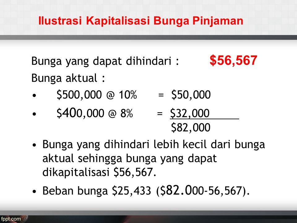 Bunga yang dapat dihindari : $56,567 Bunga aktual : • $500,000 @ 10% = $50,000 • $ 40 0,000 @ 8% = $32,000 $82,000 •Bunga yang dihindari lebih kecil dari bunga aktual sehingga bunga yang dapat dikapitalisasi $56,567.