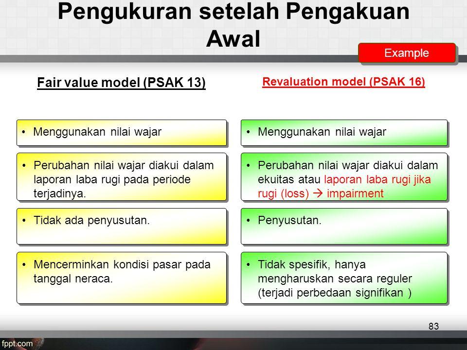 Pengukuran setelah Pengakuan Awal Fair value model (PSAK 13) •Menggunakan nilai wajar Revaluation model (PSAK 16) •Perubahan nilai wajar diakui dalam laporan laba rugi pada periode terjadinya.