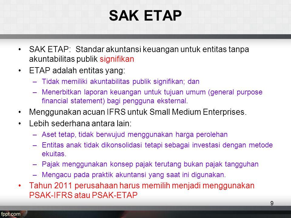 SAK ETAP •SAK ETAP: Standar akuntansi keuangan untuk entitas tanpa akuntabilitas publik signifikan •ETAP adalah entitas yang: –Tidak memiliki akuntabilitas publik signifikan; dan –Menerbitkan laporan keuangan untuk tujuan umum (general purpose financial statement) bagi pengguna eksternal.