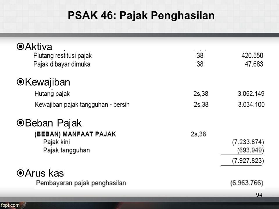 PSAK 46: Pajak Penghasilan  Aktiva  Kewajiban  Beban Pajak  Arus kas 94