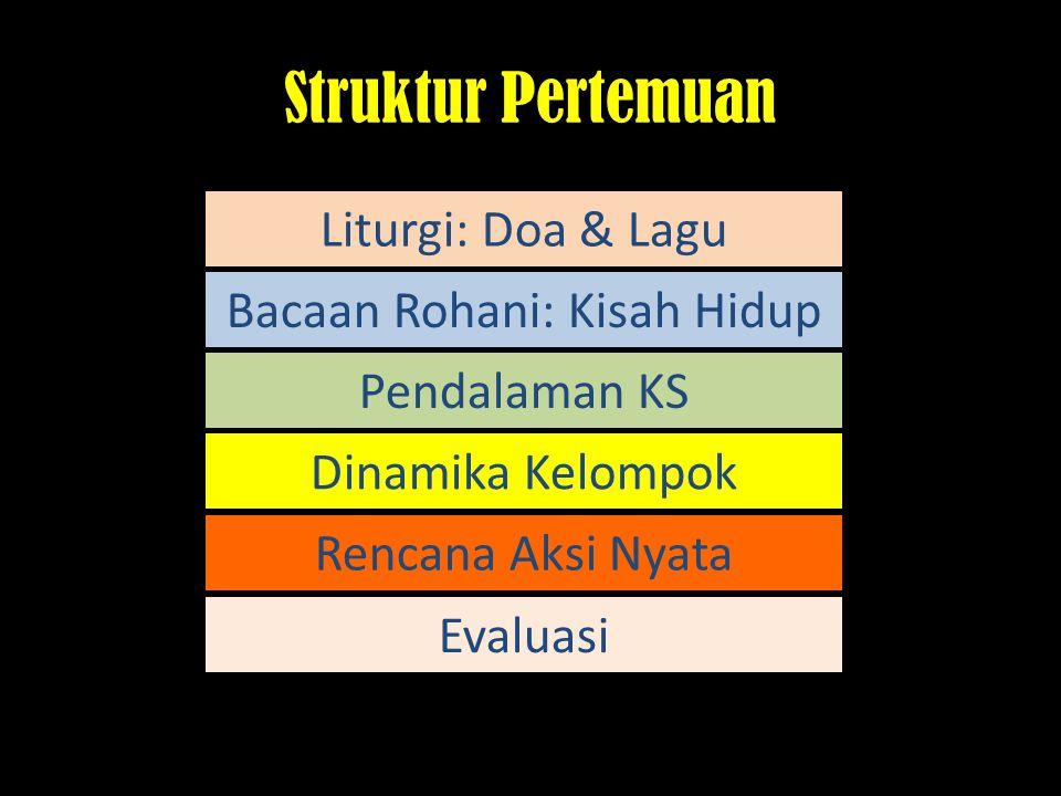 Pastoral Circle Insertion: Social Analysis: Dasar Teologis Pastoral Action Evaluation