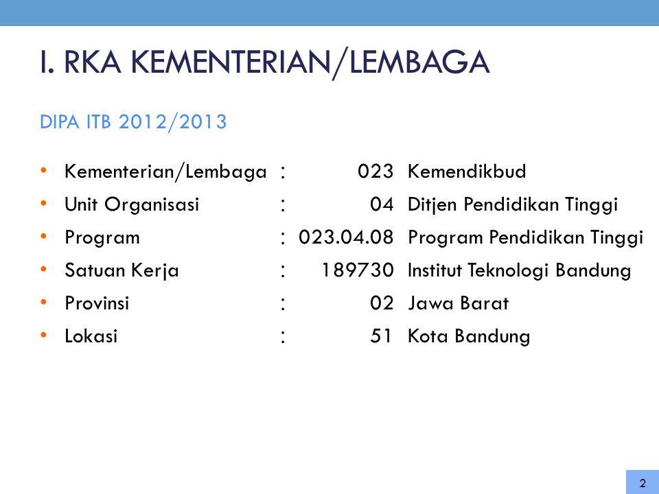 I. RKA KEMENTERIAN/LEMBAGA DIPA ITB 2012/2013 2 • Kementerian/Lembaga : 023Kemendikbud • Unit Organisasi : 04Ditjen Pendidikan Tinggi • Program : 023.