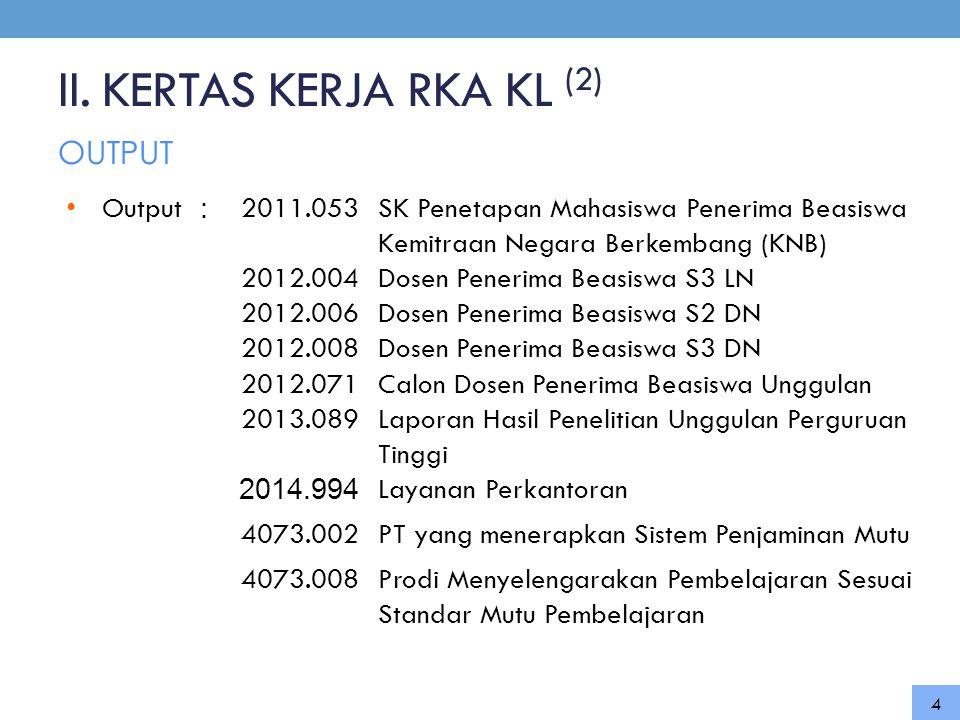 II. KERTAS KERJA RKA KL (2) OUTPUT 4 • Output : 2011.053 2012.004 2012.006 2012.008 2012.071 2013.089 2014.994 SK Penetapan Mahasiswa Penerima Beasisw