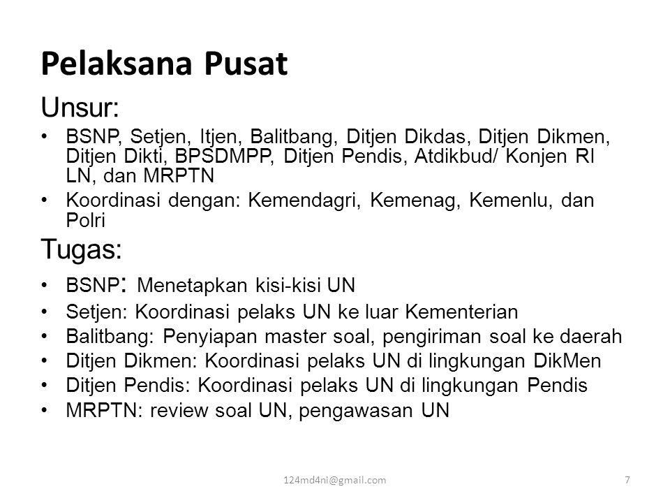 Pelaksana Pusat Unsur: •BSNP, Setjen, Itjen, Balitbang, Ditjen Dikdas, Ditjen Dikmen, Ditjen Dikti, BPSDMPP, Ditjen Pendis, Atdikbud/ Konjen RI LN, da
