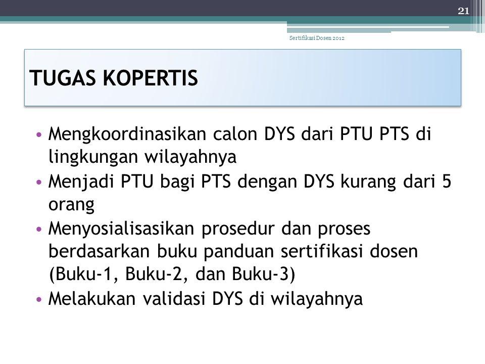 TUGAS KOPERTIS • Mengkoordinasikan calon DYS dari PTU PTS di lingkungan wilayahnya • Menjadi PTU bagi PTS dengan DYS kurang dari 5 orang • Menyosialis