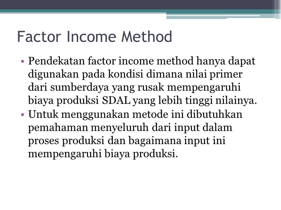 Factor Income Method •Pendekatan factor income method hanya dapat digunakan pada kondisi dimana nilai primer dari sumberdaya yang rusak mempengaruhi b