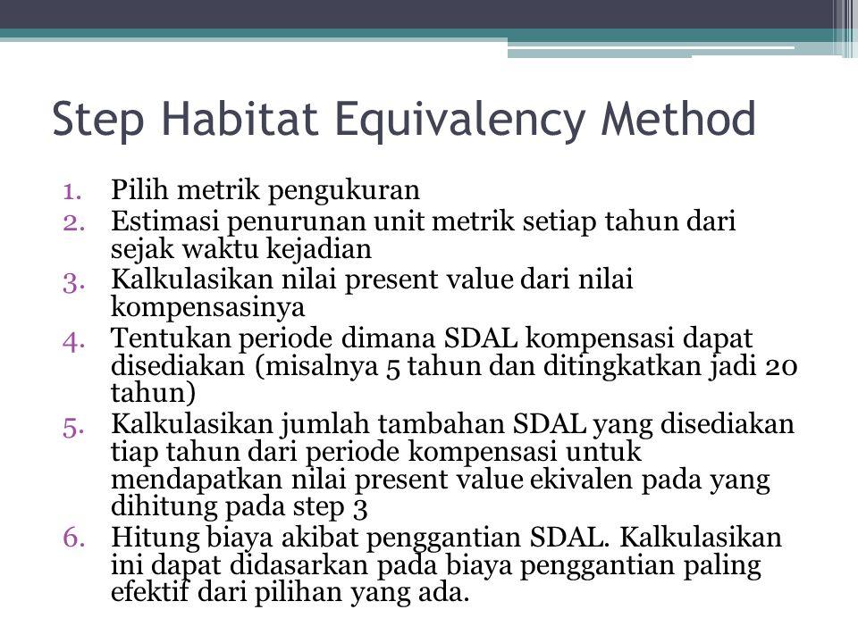 Step Habitat Equivalency Method 1.Pilih metrik pengukuran 2.Estimasi penurunan unit metrik setiap tahun dari sejak waktu kejadian 3.Kalkulasikan nilai