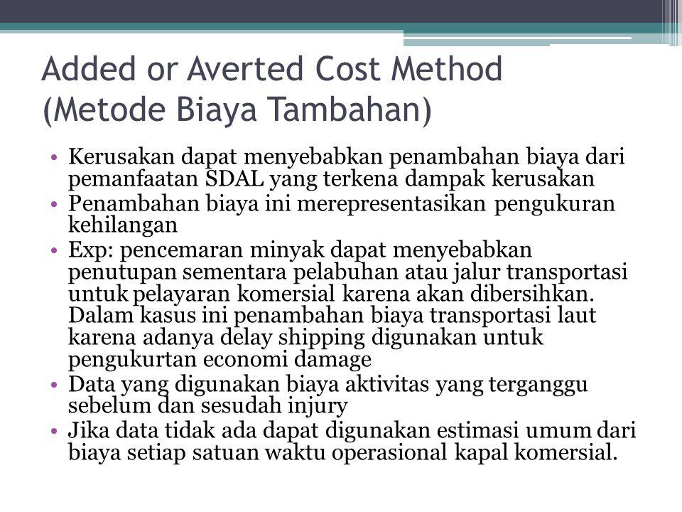 Added or Averted Cost Method (Metode Biaya Tambahan) •Exp: air bawah tanah yang terkontaminasi dapat dilihat dari biaya air bersih dan air botolan, yang digunakan untuk melihat perubahan demand dari air keran ke air botol, untuk dilihat CS, misalnya nilainya 200000/household/bulan.