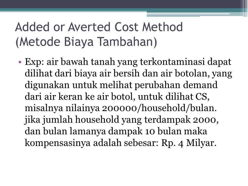 Added or Averted Cost Method (Metode Biaya Tambahan) •Exp: air bawah tanah yang terkontaminasi dapat dilihat dari biaya air bersih dan air botolan, ya