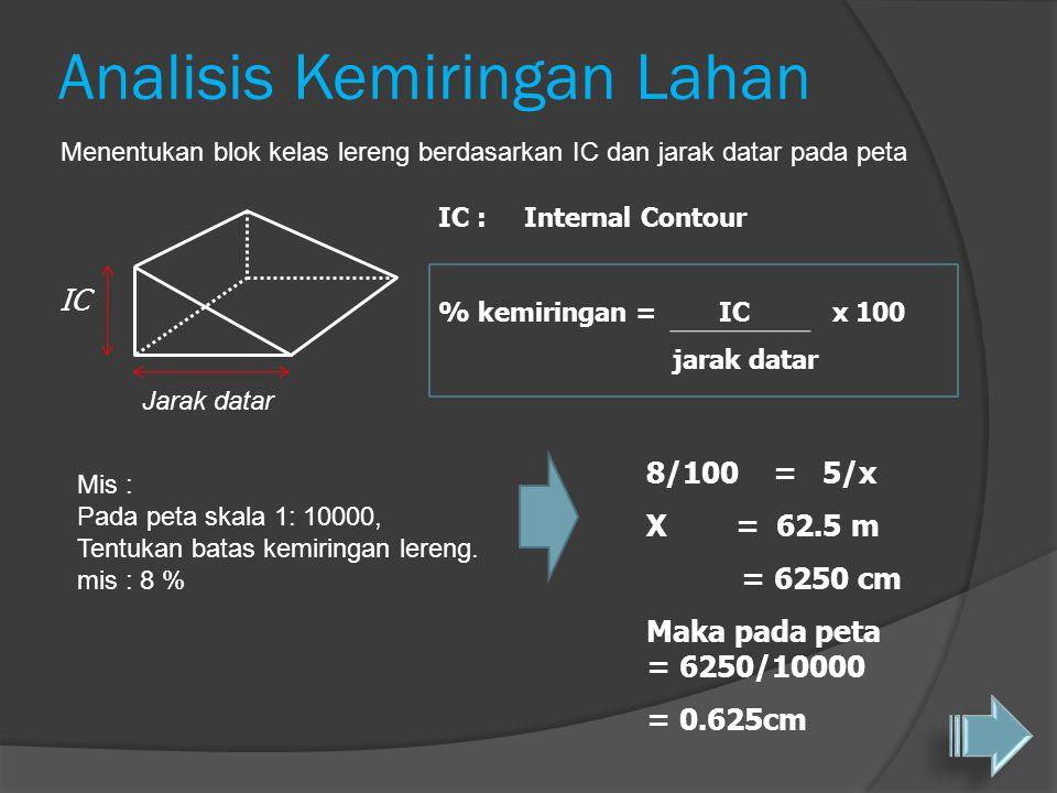 Analisis Kemiringan Lahan IC : Internal Contour % kemiringan = IC x 100 jarak datar Menentukan blok kelas lereng berdasarkan IC dan jarak datar pada peta IC Jarak datar Mis : Pada peta skala 1: 10000, Tentukan batas kemiringan lereng.