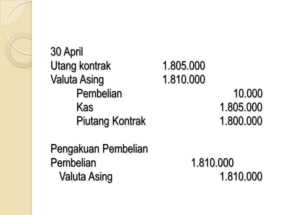 30 April Utang kontrak1.805.000 Valuta Asing1.810.000 Pembelian 10.000 Kas1.805.000 Piutang Kontrak1.800.000 Pengakuan Pembelian Pembelian1.810.000 Va