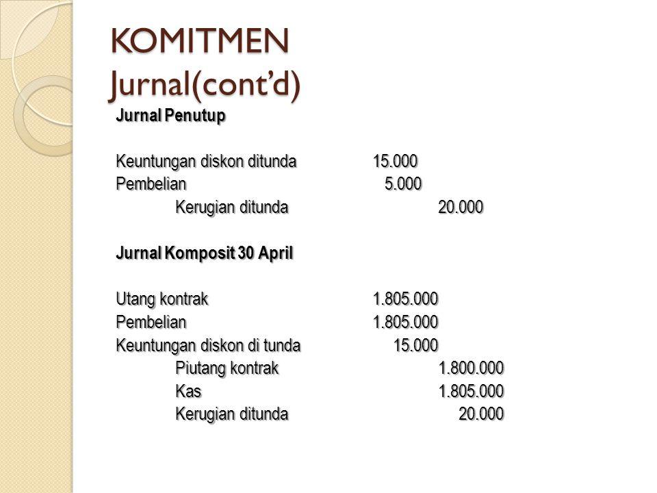 KOMITMEN Jurnal(cont'd) Jurnal Penutup Keuntungan diskon ditunda15.000 Pembelian 5.000 Kerugian ditunda20.000 Jurnal Komposit 30 April Utang kontrak1.