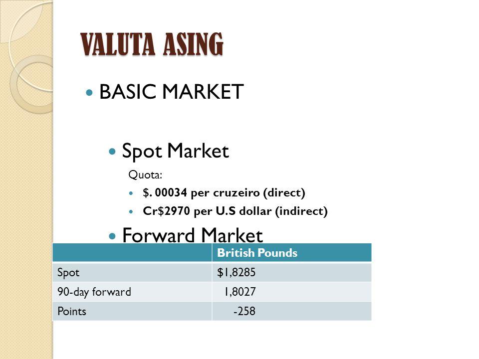 VALUTA ASING  BASIC MARKET  Spot Market Quota:  $. 00034 per cruzeiro (direct)  Cr$2970 per U.S dollar (indirect)  Forward Market British Pounds