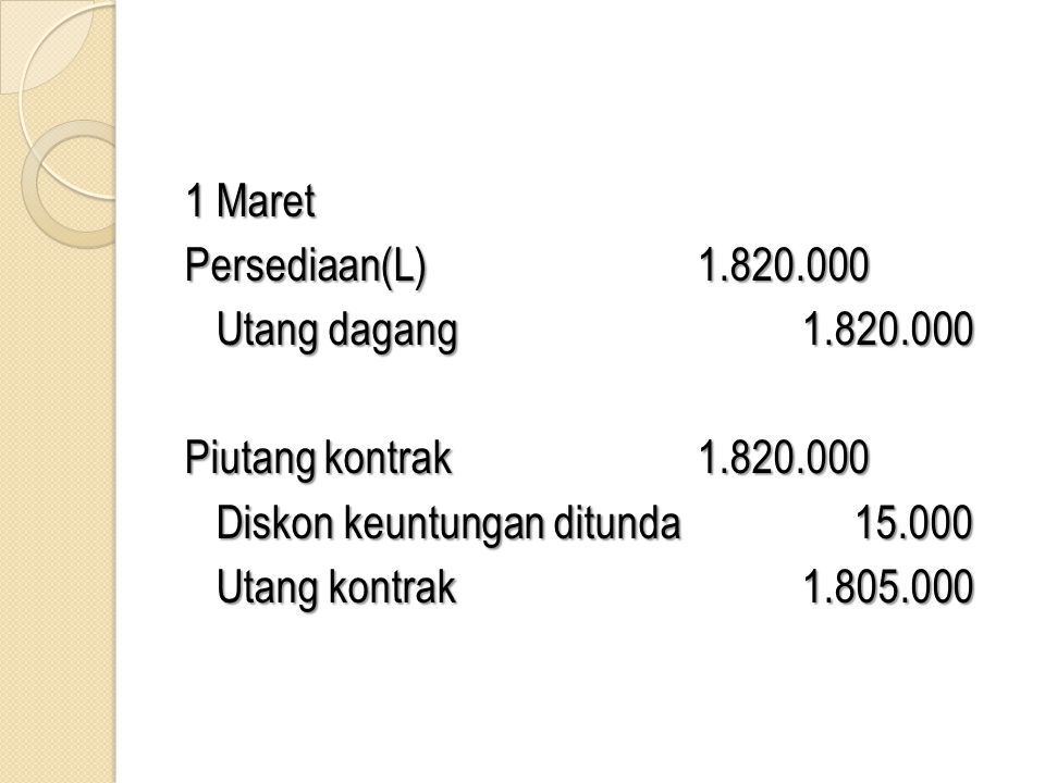 1 Maret Persediaan(L)1.820.000 Utang dagang1.820.000 Piutang kontrak1.820.000 Diskon keuntungan ditunda 15.000 Utang kontrak1.805.000