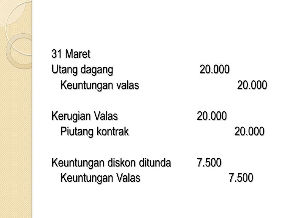31 Maret Utang dagang 20.000 Keuntungan valas 20.000 Kerugian Valas 20.000 Piutang kontrak 20.000 Keuntungan diskon ditunda 7.500 Keuntungan Valas 7.5