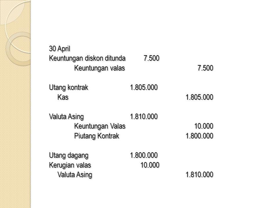 30 April Keuntungan diskon ditunda 7.500 Keuntungan valas 7.500 Utang kontrak1.805.000 Kas1.805.000 Valuta Asing1.810.000 Keuntungan Valas 10.000 Piut