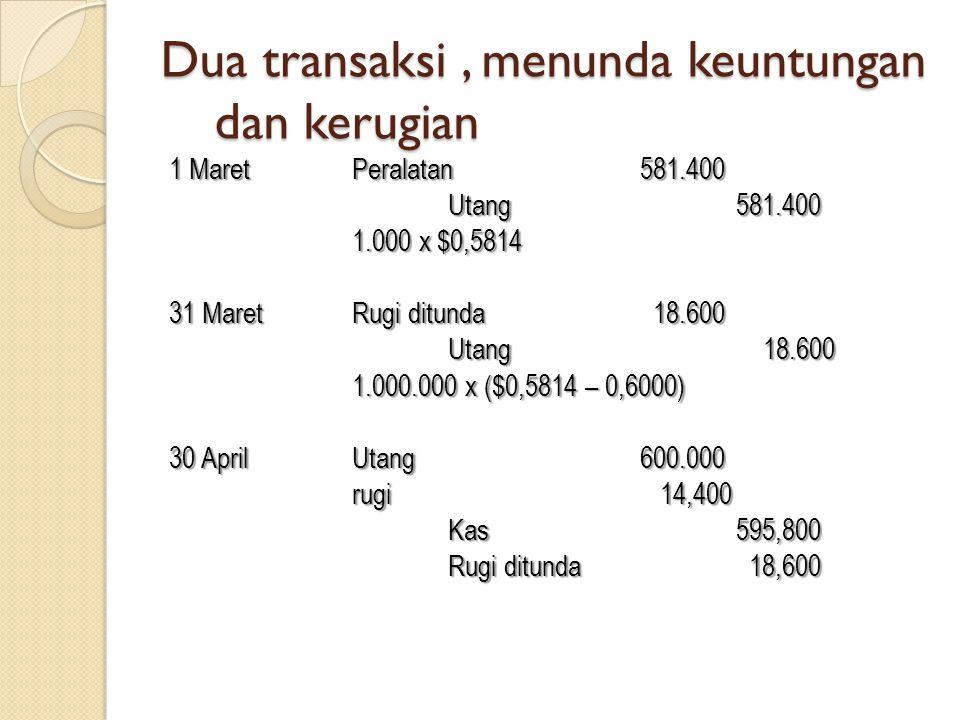 Dua transaksi, menunda keuntungan dan kerugian 1 Maret Peralatan581.400 Utang581.400 1.000 x $0,5814 31 Maret Rugi ditunda 18.600 Utang 18.600 1.000.0