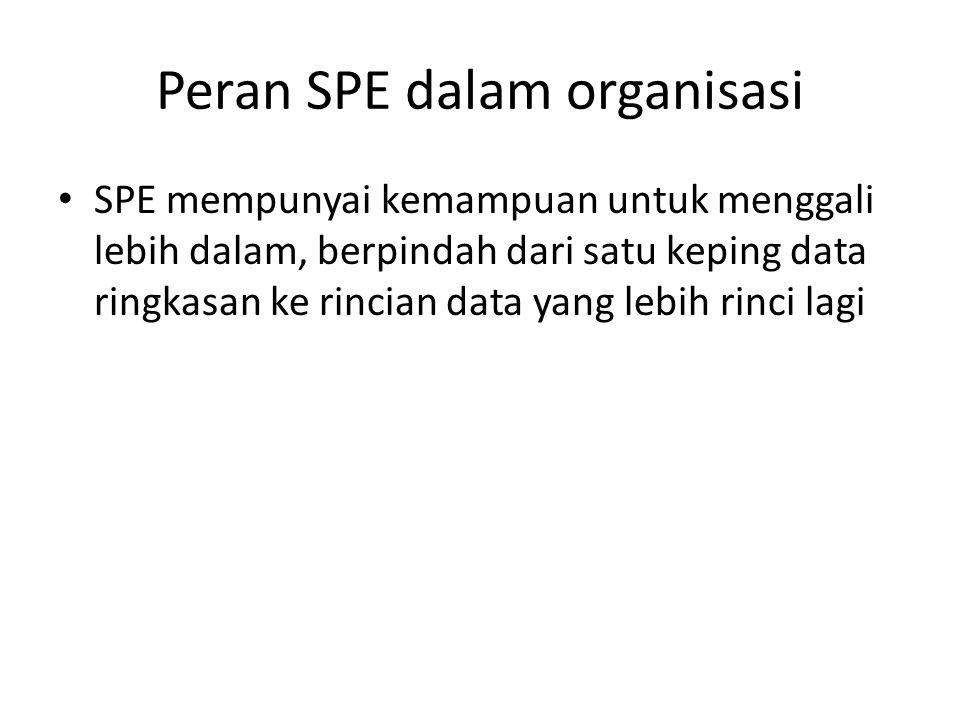 Peran SPE dalam organisasi • SPE mempunyai kemampuan untuk menggali lebih dalam, berpindah dari satu keping data ringkasan ke rincian data yang lebih rinci lagi