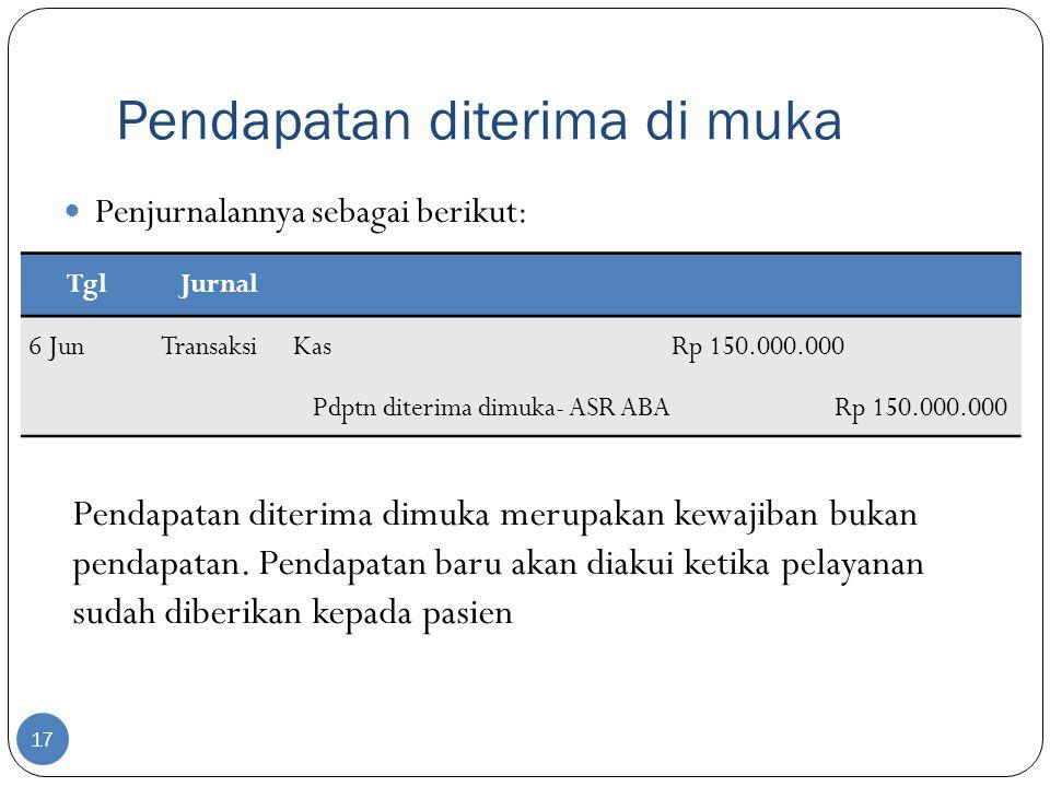 Pendapatan diterima di muka 17  Penjurnalannya sebagai berikut: TglJurnal 6 JunTransaksiKas Rp 150.000.000 Pdptn diterima dimuka- ASR ABA Rp 150.000.000 Pendapatan diterima dimuka merupakan kewajiban bukan pendapatan.