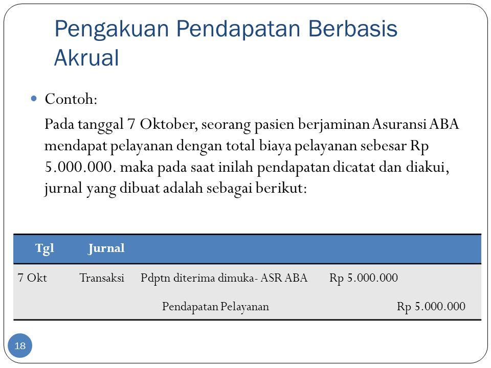 Pengakuan Pendapatan Berbasis Akrual 18  Contoh: Pada tanggal 7 Oktober, seorang pasien berjaminan Asuransi ABA mendapat pelayanan dengan total biaya pelayanan sebesar Rp 5.000.000.