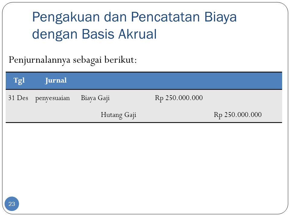 Pengakuan dan Pencatatan Biaya dengan Basis Akrual 23 TglJurnal 31 DespenyesuaianBiaya Gaji Rp 250.000.000 Hutang Gaji Rp 250.000.000 Penjurnalannya sebagai berikut: