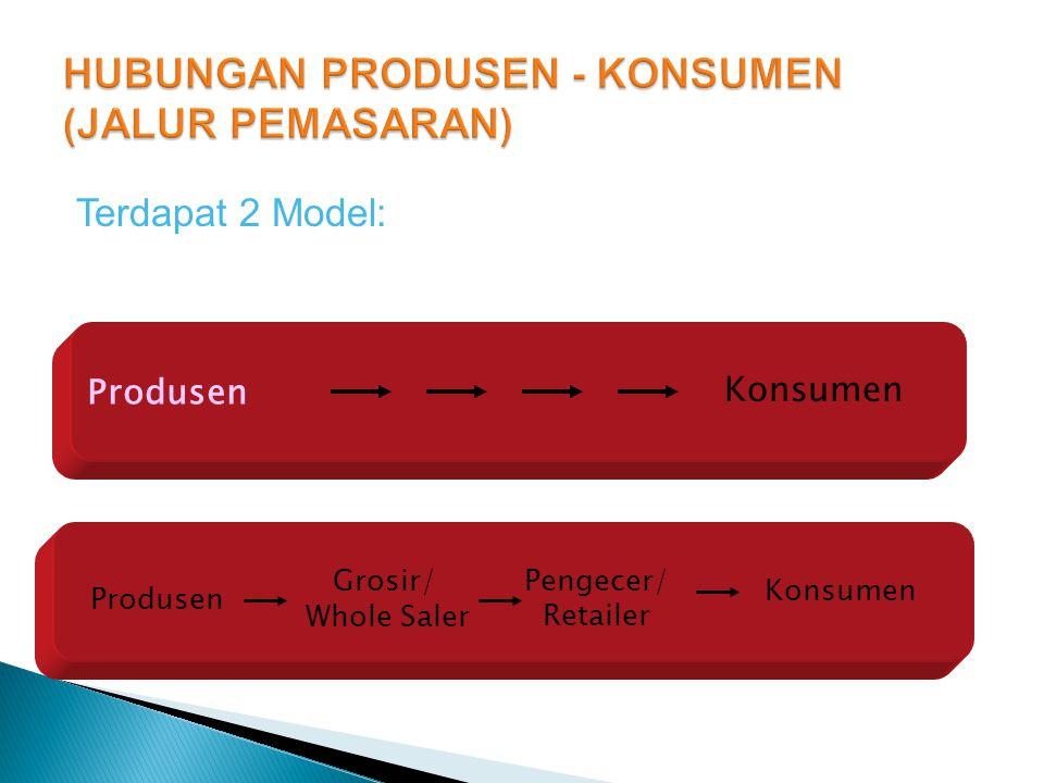 Terdapat 2 Model: Produsen Konsumen Produsen Grosir/ Whole Saler Pengecer/ Retailer Konsumen