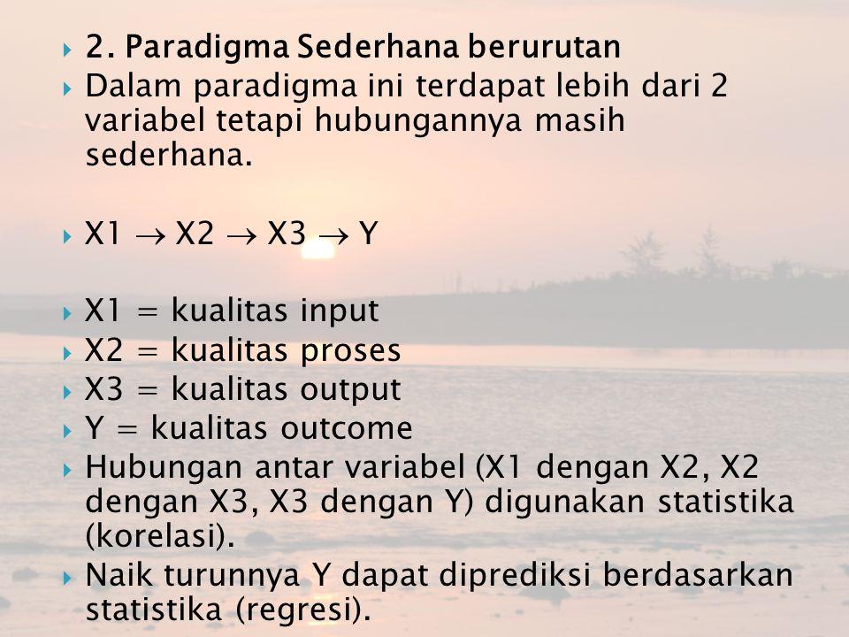  2. Paradigma Sederhana berurutan  Dalam paradigma ini terdapat lebih dari 2 variabel tetapi hubungannya masih sederhana.  X1  X2  X3  Y  X1 =