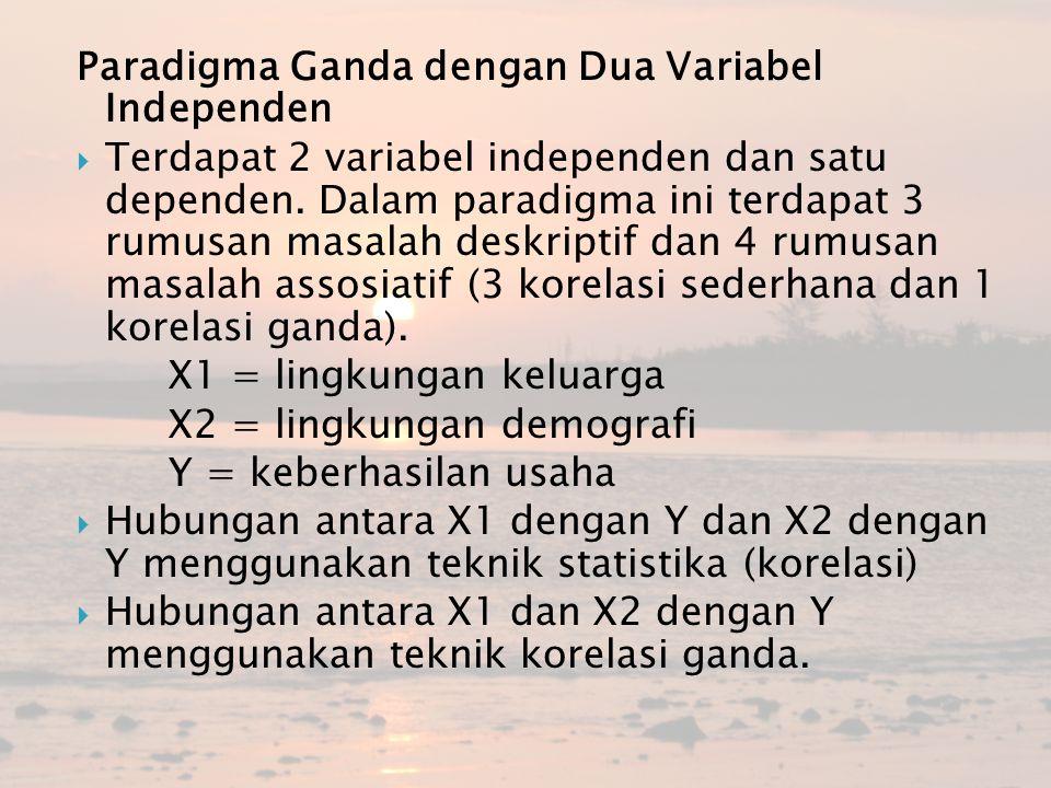 Paradigma Ganda dengan Dua Variabel Independen  Terdapat 2 variabel independen dan satu dependen. Dalam paradigma ini terdapat 3 rumusan masalah desk