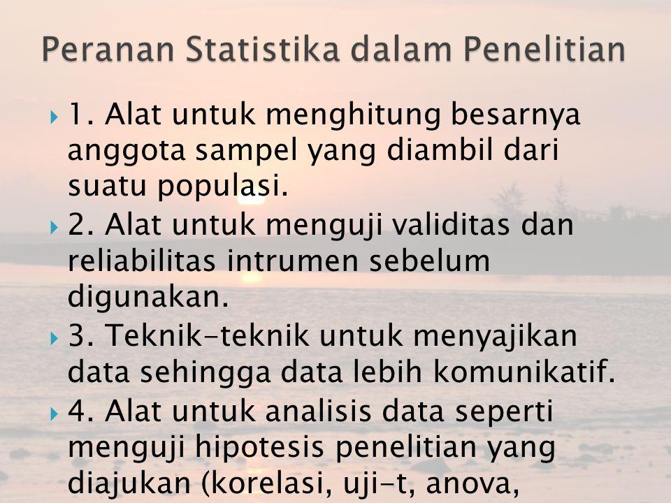  1. Alat untuk menghitung besarnya anggota sampel yang diambil dari suatu populasi.  2. Alat untuk menguji validitas dan reliabilitas intrumen sebel