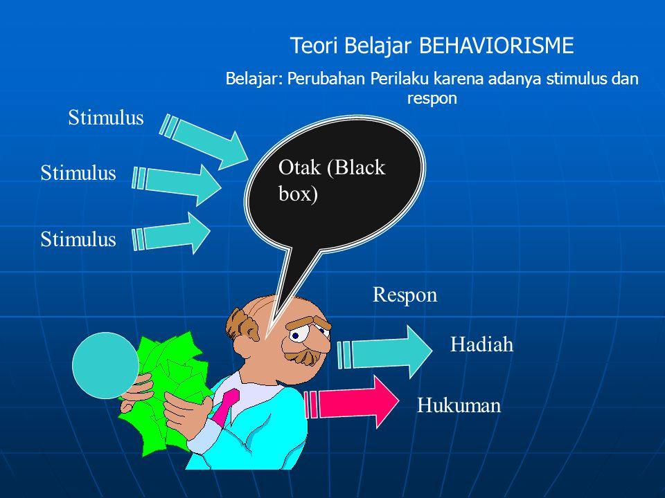 Stimulus Respon Otak (Black box) Stimulus Hadiah Hukuman Teori Belajar BEHAVIORISME Belajar: Perubahan Perilaku karena adanya stimulus dan respon