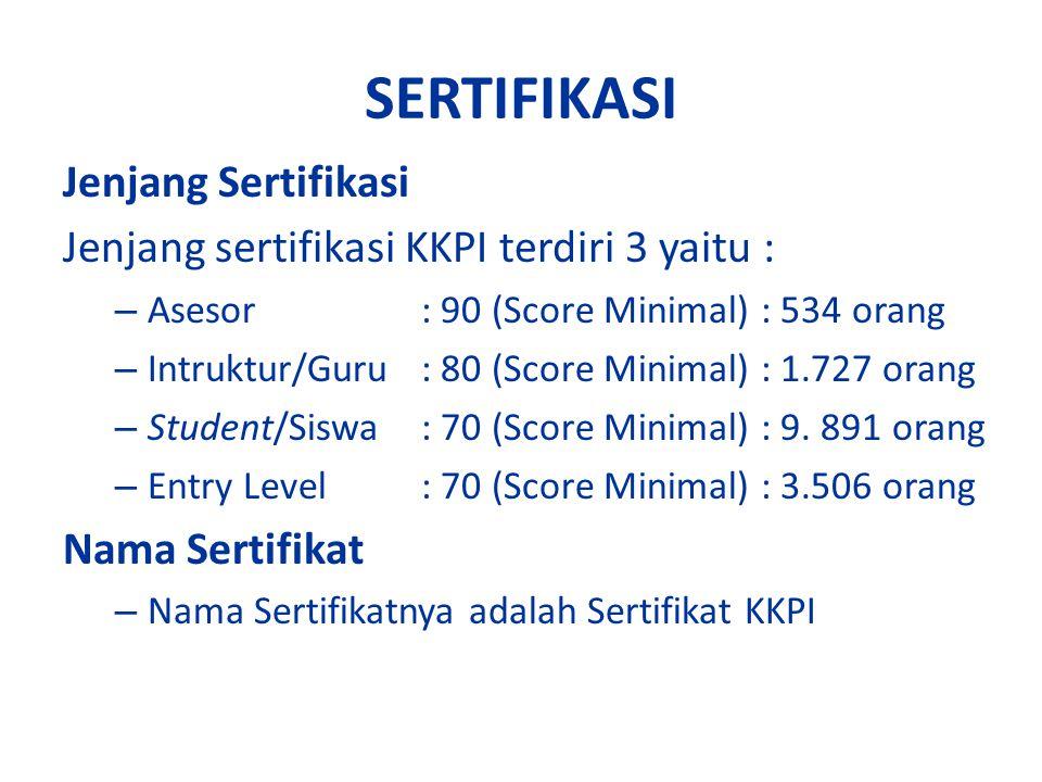 SERTIFIKASI Jenjang Sertifikasi Jenjang sertifikasi KKPI terdiri 3 yaitu : – Asesor : 90 (Score Minimal) : 534 orang – Intruktur/Guru : 80 (Score Mini